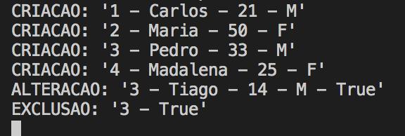 Print do terminal do Visual Studio Code mostrando os textos: CRIACAO: '1 - Carlos - 21 - M' CRIACAO: '2 - Maria - 50 - F' CRIACAO: '3 - Pedro - 33 - M' CRIACAO: '4 - Madalena - 25 - F' ALTERACAO: '3 - Tiago - 14 - M - True' EXCLUSAO: '3 - True'